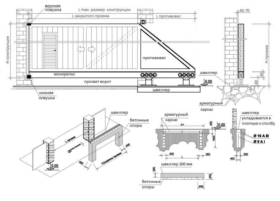 Изготовление металлических ворот стоимость